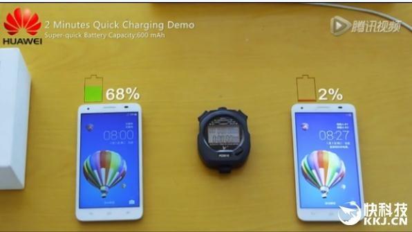 2 mins fast charging