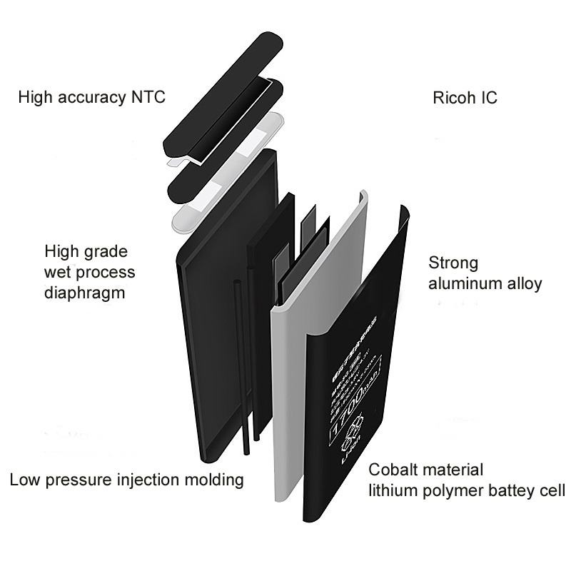 Advanced manufacturing of iPhone battery replacement