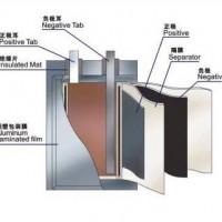 Internal and external structurer of a Lithium p...